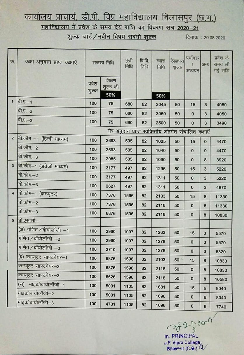 Fees Structure 1